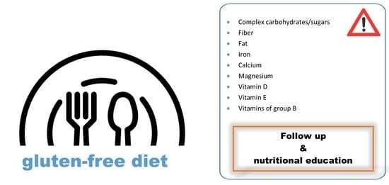 Nutritional monitoring and education are vital to ensuring a well-balanced gluten-free diet